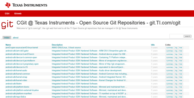 Git TI  All Activities - Gitorious@TI Open Source Collaboration