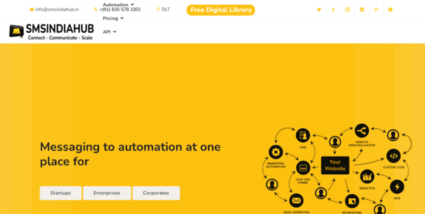 SMS India Hub  Bulk SMS Service Provider In India (Free SMS