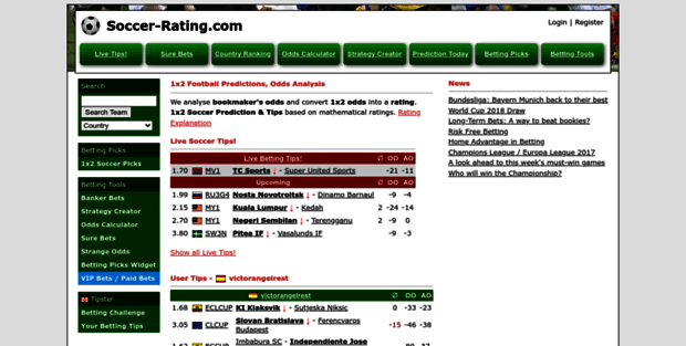 Soccer rating dropping odds